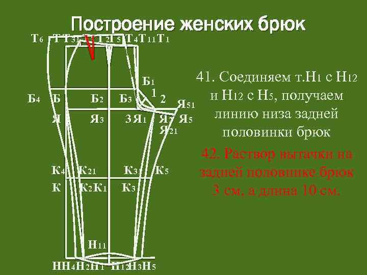 Построение женских брюк Т 6 Т Т 31 Т 3 Т 2 Т 5