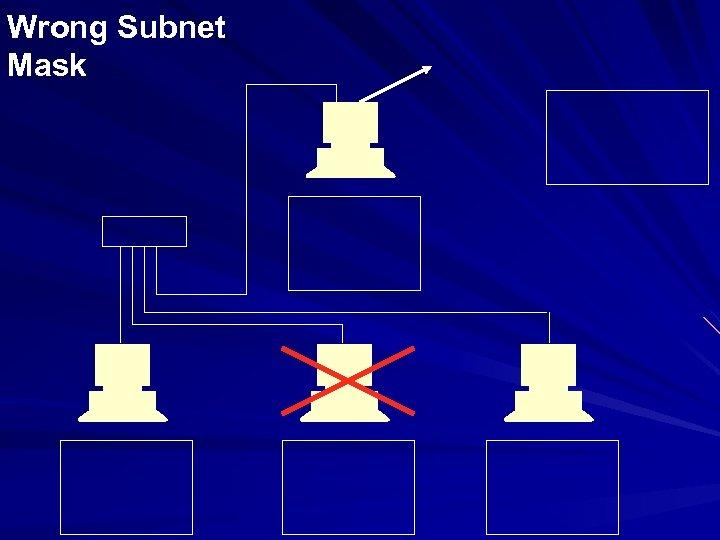 Wrong Subnet Mask