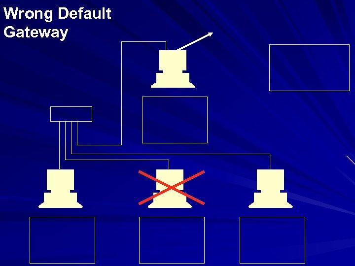 Wrong Default Gateway