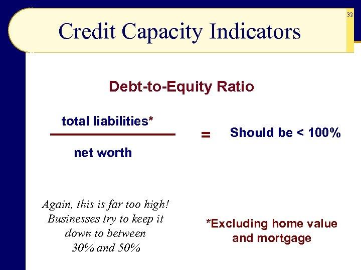 32 Credit Capacity Indicators Debt-to-Equity Ratio total liabilities* = Should be < 100% net