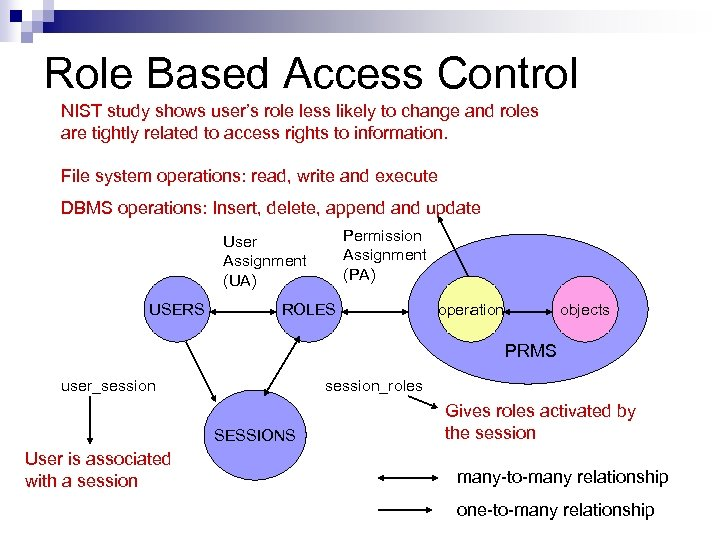 Role Based Access Control NIST study shows user's role less likely to change and