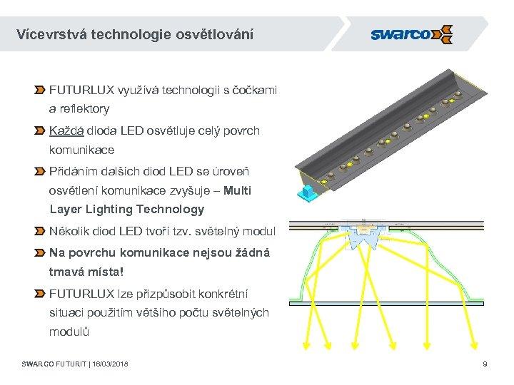 Vícevrstvá technologie osvětlování FUTURLUX využívá technologii s čočkami a reflektory Každá dioda LED osvětluje