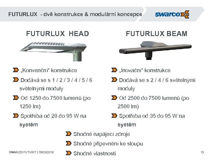 """FUTURLUX - dvě konstrukce & modulární koncepce FUTURLUX HEAD FUTURLUX BEAM """"Konvenční"""" konstrukce """"Inovační"""""""