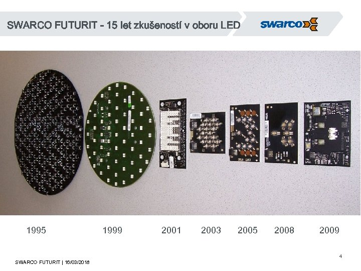 SWARCO FUTURIT - 15 let zkušeností v oboru LED 1995 SWARCO FUTURIT | 16/03/2018