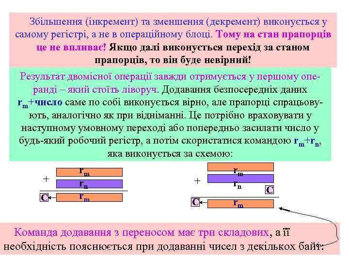 Збільшення (інкремент) та зменшення (декремент) виконується у самому регістрі, а не в операційному