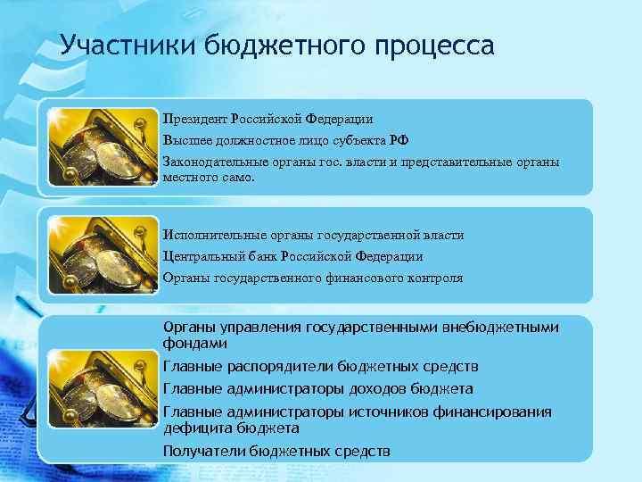 Участники бюджетного процесса Президент Российской Федерации Высшее должностное лицо субъекта РФ Законодательные органы гос.