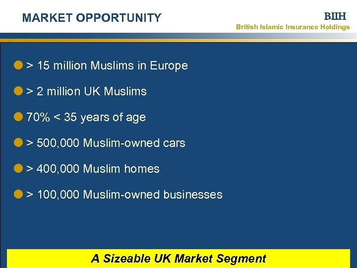 MARKET OPPORTUNITY BIIH British Islamic Insurance Holdings > 15 million Muslims in Europe >