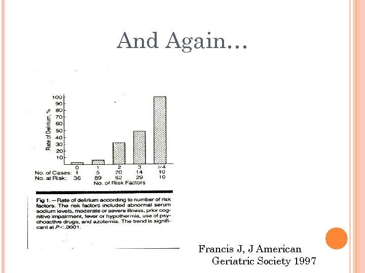And Again… Francis J, J American Geriatric Society 1997