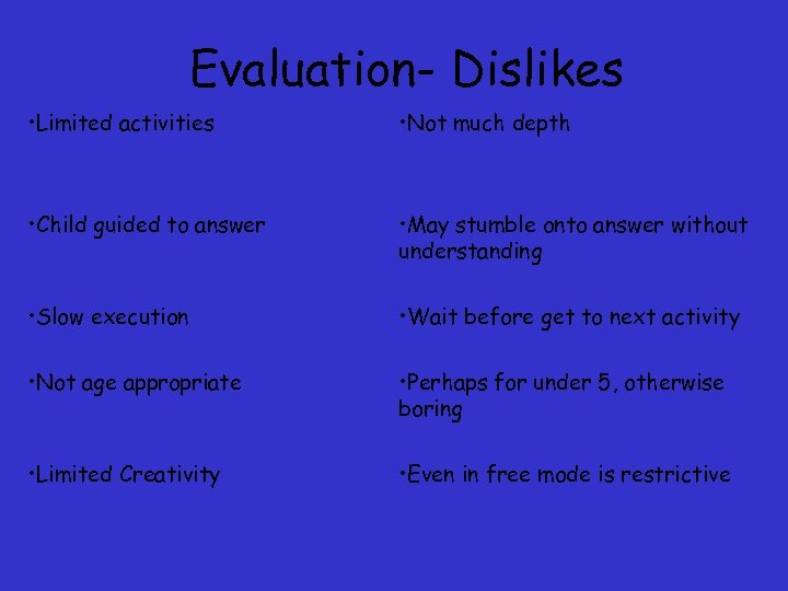 Evaluation- Dislikes • Limited activities • Not much depth • Child guided to answer