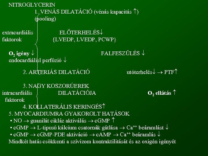 NITROGLYCERIN 1. VENÁS DILATÁCIÓ (vénás kapacitás ) (pooling) extracardiális faktorok ELŐTERHELÉS {LVEDP, PCWP} O