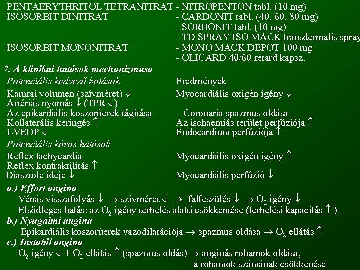 PENTAERYTHRITOL TETRANITRAT - NITROPENTON tabl. (10 mg) ISOSORBIT DINITRAT - CARDONIT tabl. (40, 60,