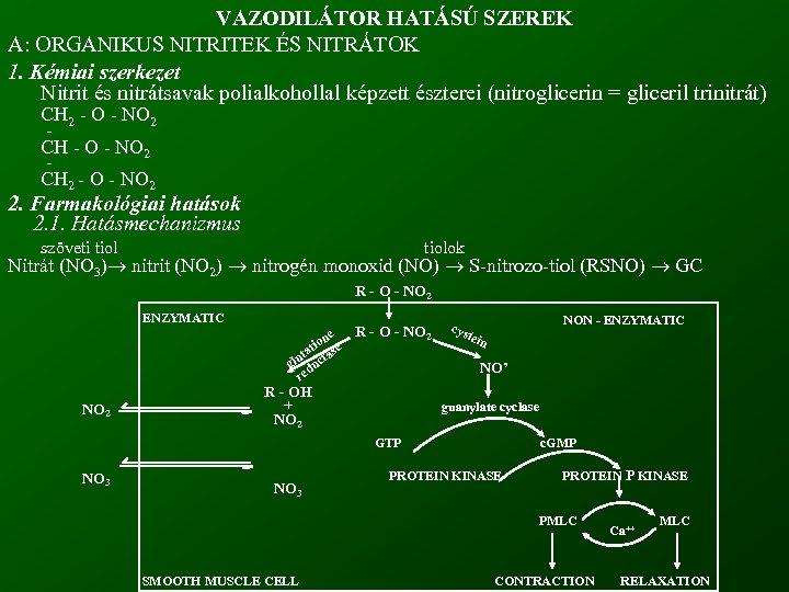 VAZODILÁTOR HATÁSÚ SZEREK A: ORGANIKUS NITRITEK ÉS NITRÁTOK 1. Kémiai szerkezet Nitrit és nitrátsavak