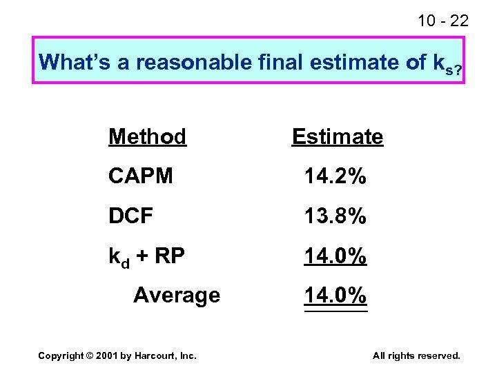10 - 22 What's a reasonable final estimate of ks? Method Estimate CAPM 14.