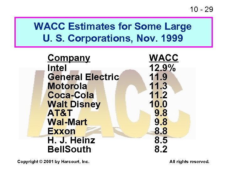 10 - 29 WACC Estimates for Some Large U. S. Corporations, Nov. 1999 Company
