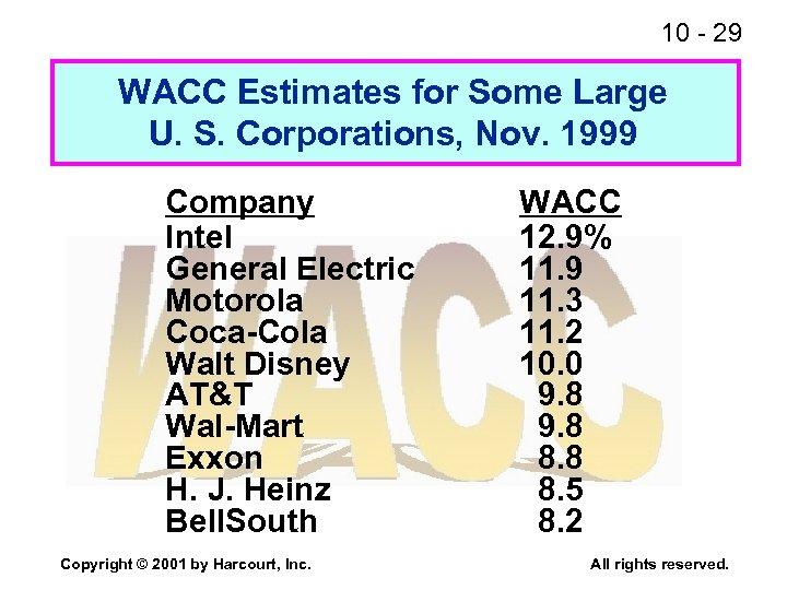 10 - 29 WACC Estimates for Some Large U. S. Corporations, Nov. 1999 Company