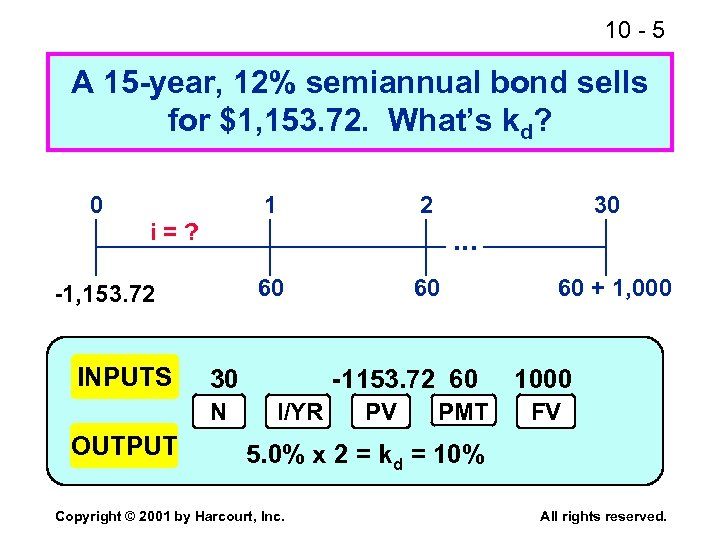 10 - 5 A 15 -year, 12% semiannual bond sells for $1, 153. 72.