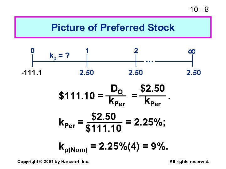10 - 8 Picture of Preferred Stock 0 -111. 1 2 2. 50 kp