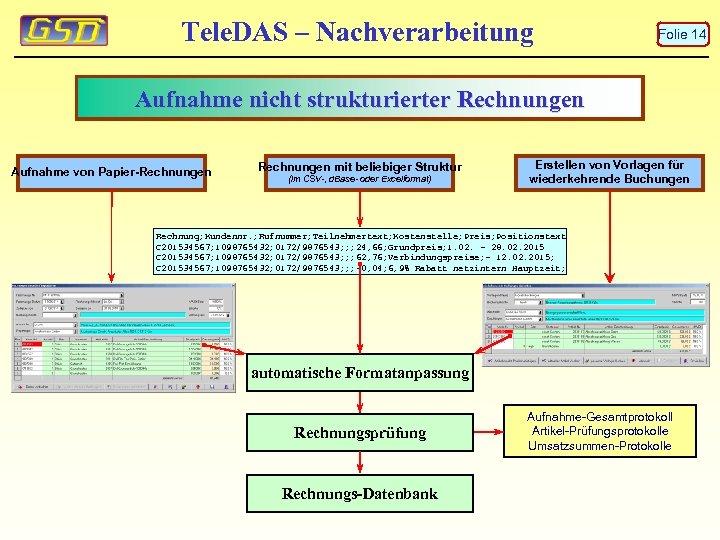 Tele. DAS – Nachverarbeitung Folie 14 Aufnahme nicht strukturierter Rechnungen Aufnahme von Papier-Rechnungen mit