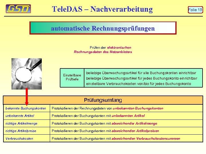 Tele. DAS – Nachverarbeitung Folie 15 automatische Rechnungsprüfungen Prüfen der elektronischen Rechnungsdaten des Netzanbieters