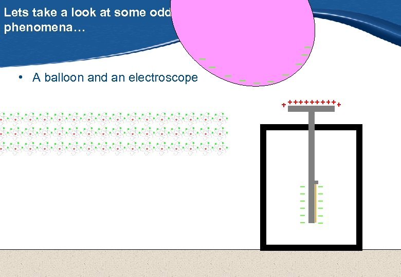 Lets take a look at some odd phenomena… • A balloon and an electroscope