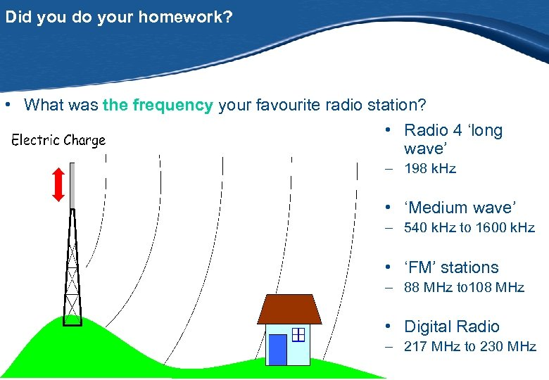 Did you do your homework? • What was the frequency your favourite radio station?
