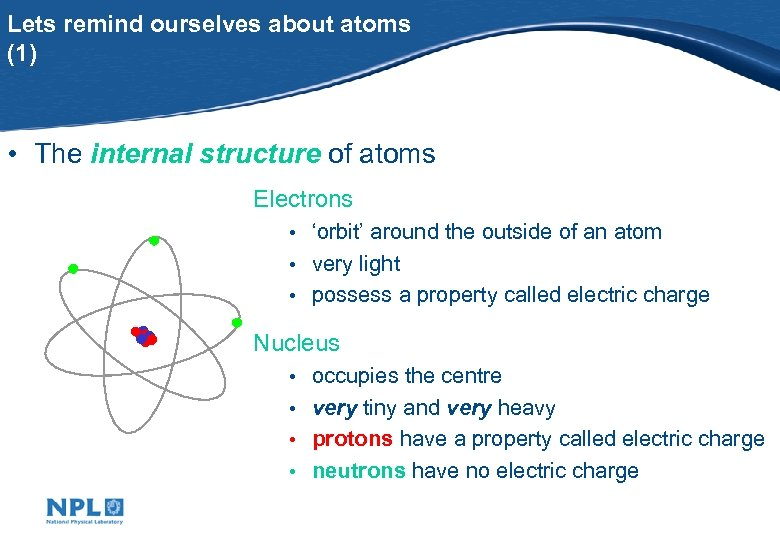 Lets remind ourselves about atoms (1) • The internal structure of atoms Electrons •