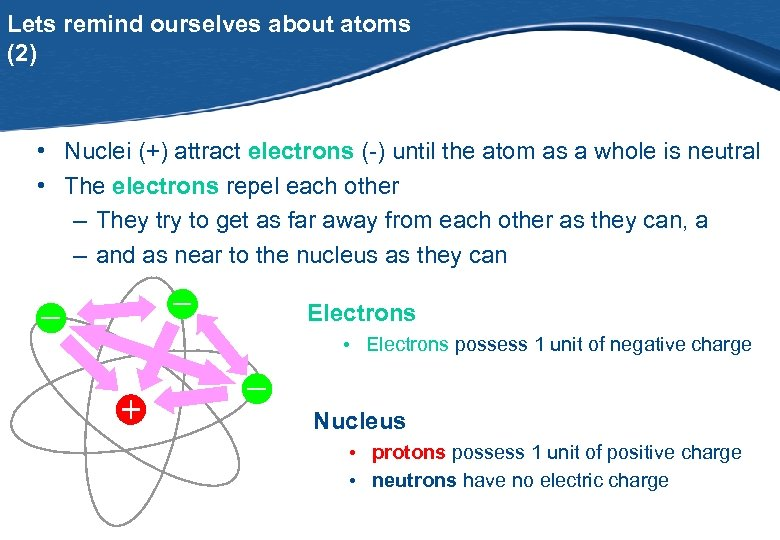 Lets remind ourselves about atoms (2) • Nuclei (+) attract electrons (-) until the