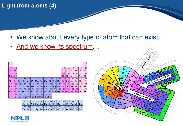 Light from atoms (4) • We know about every type of atom that can