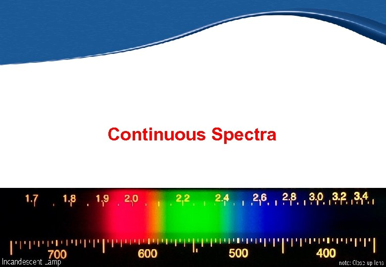 Continuous Spectra