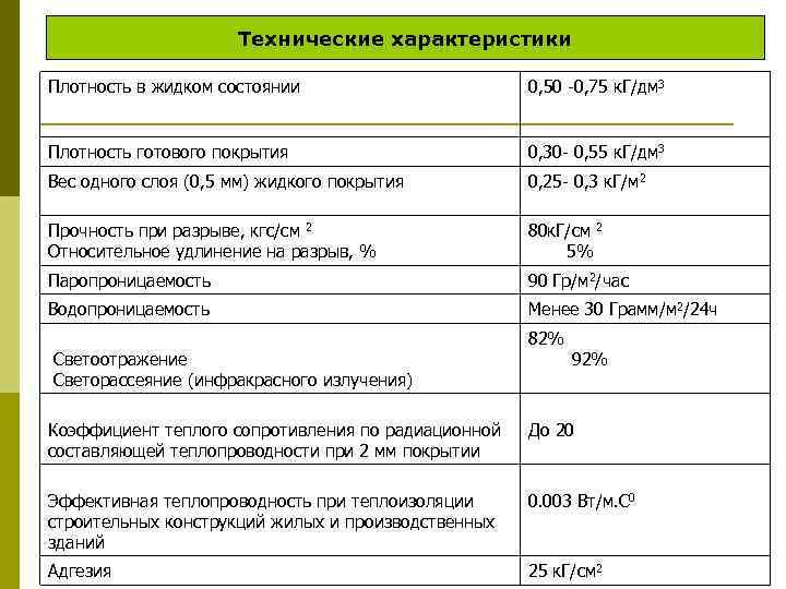 Технические характеристики Плотность в жидком состоянии 0, 50 -0, 75 к. Г/дм 3 Плотность
