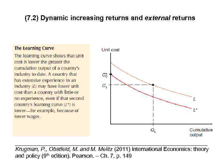 (7. 2) Dynamic increasing returns and external returns ________________________________ Krugman, P. , Obstfeld, M.