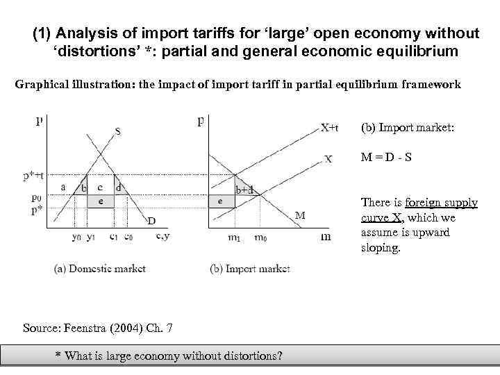 (1) Analysis of import tariffs for 'large' open economy without 'distortions' *: partial and