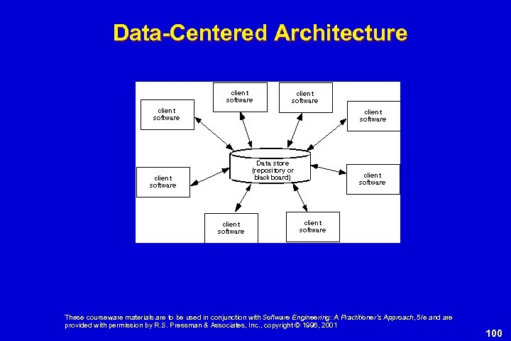Data-Centered Architecture These courseware materials are to be used in conjunction with Software Engineering: