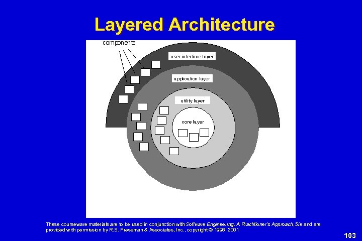 Layered Architecture These courseware materials are to be used in conjunction with Software Engineering: