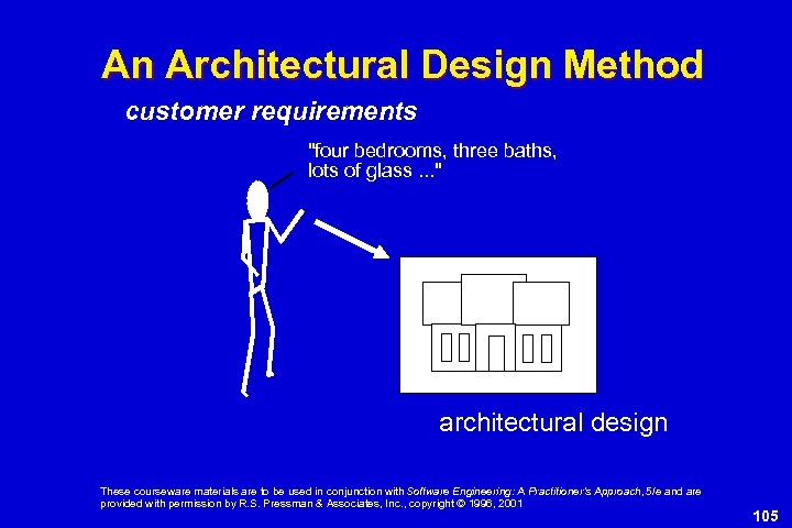 An Architectural Design Method customer requirements