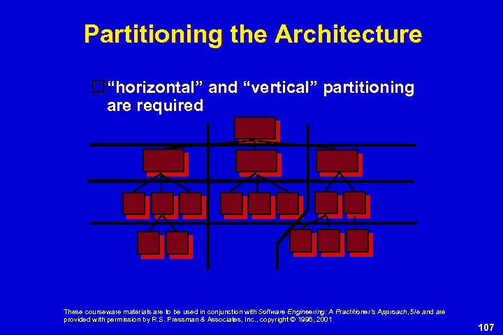 """Partitioning the Architecture """"horizontal"""" and """"vertical"""" partitioning are required These courseware materials are to"""