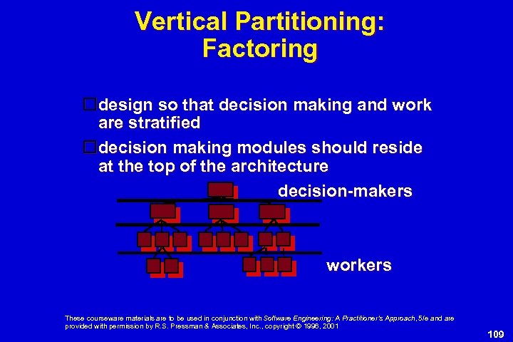 Vertical Partitioning: Factoring design so that decision making and work are stratified decision making