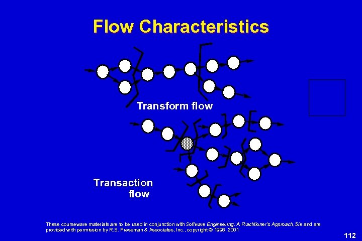 Flow Characteristics Transform flow Transaction flow These courseware materials are to be used in