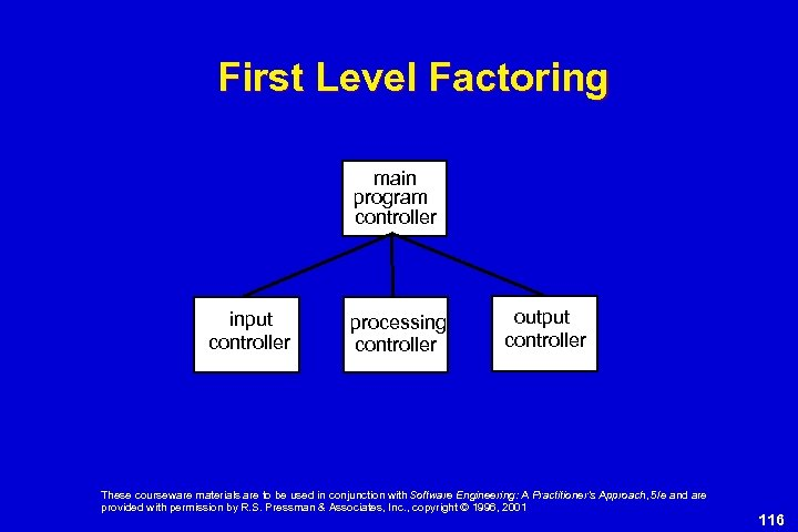 First Level Factoring main program controller input controller processing controller output controller These courseware