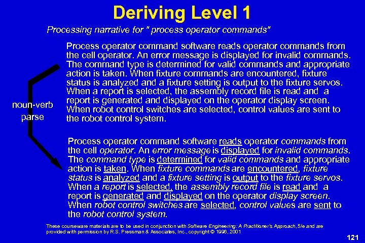 Deriving Level 1 Processing narrative for