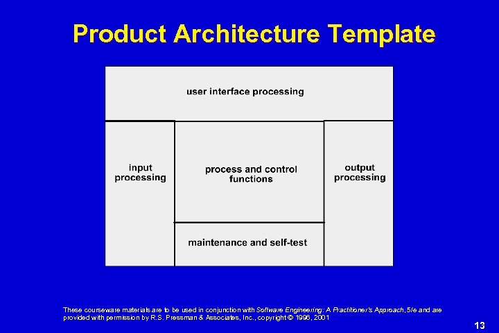 Product Architecture Template These courseware materials are to be used in conjunction with Software