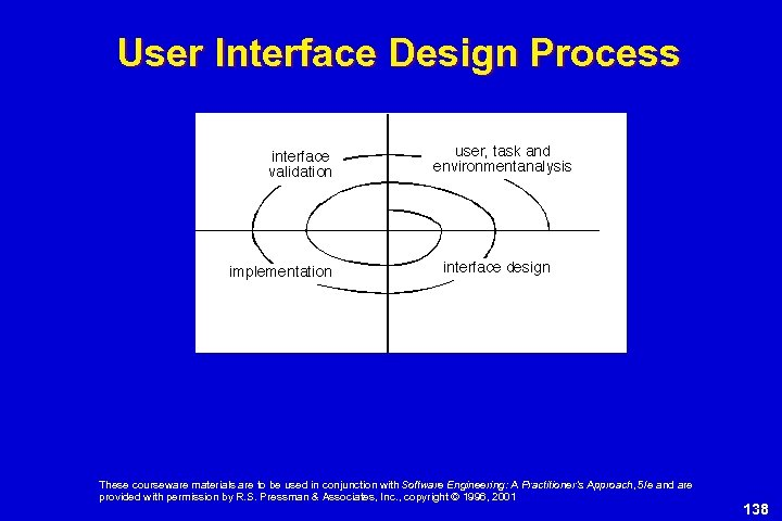 User Interface Design Process These courseware materials are to be used in conjunction with