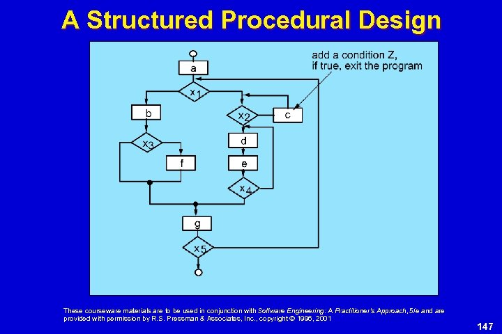 A Structured Procedural Design These courseware materials are to be used in conjunction with