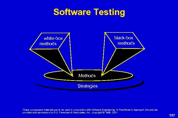 Software Testing black-box methods white-box methods Methods Strategies These courseware materials are to be