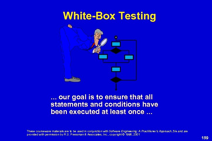 White-Box Testing . . . our goal is to ensure that all statements and