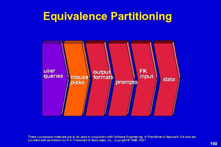 Equivalence Partitioning user queries FK output input mouse formats prompts picks data These courseware