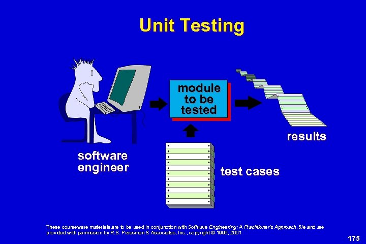 Unit Testing module to be tested results software engineer test cases These courseware materials