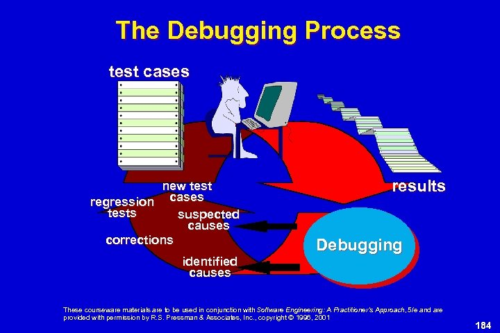 The Debugging Process test cases new test regression cases tests suspected causes corrections identified