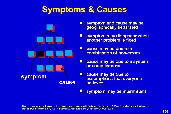 Symptoms & Causes symptom and cause may be geographically separated symptom may disappear when