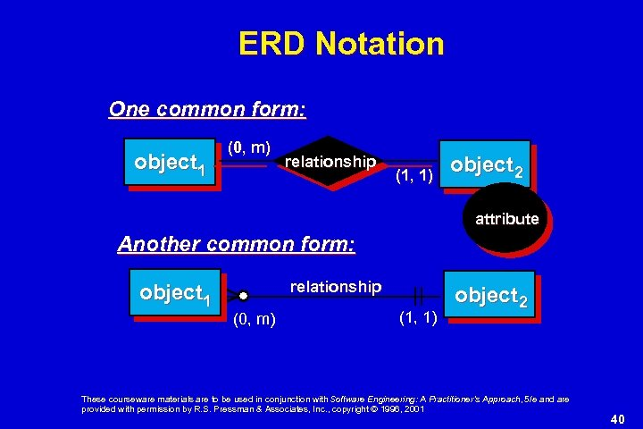 ERD Notation One common form: object 1 (0, m) relationship (1, 1) object 2